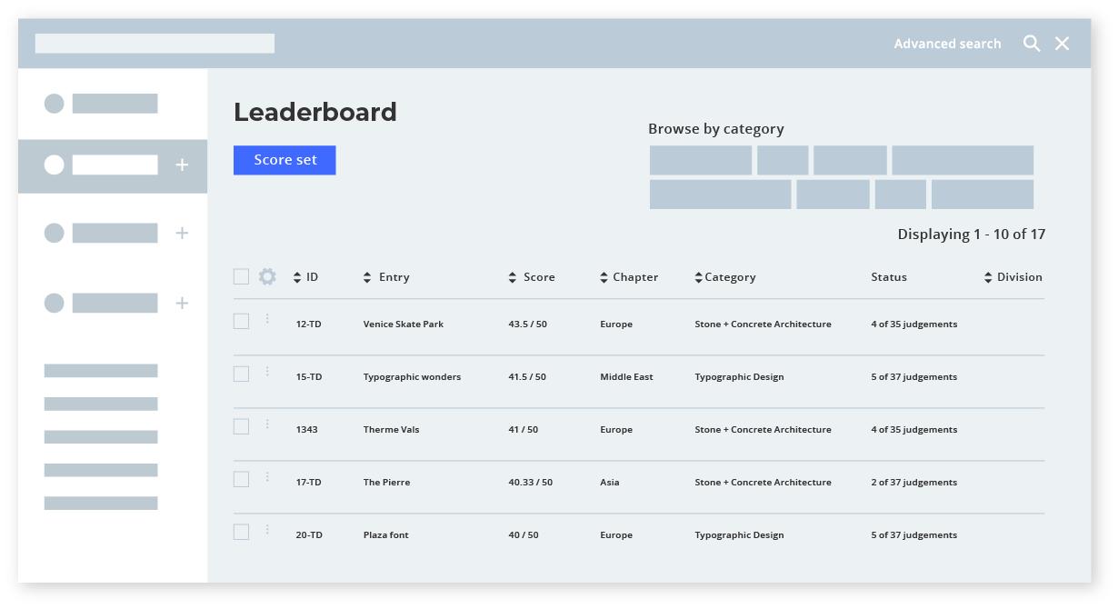 Judging results in real-time with Leaderboard