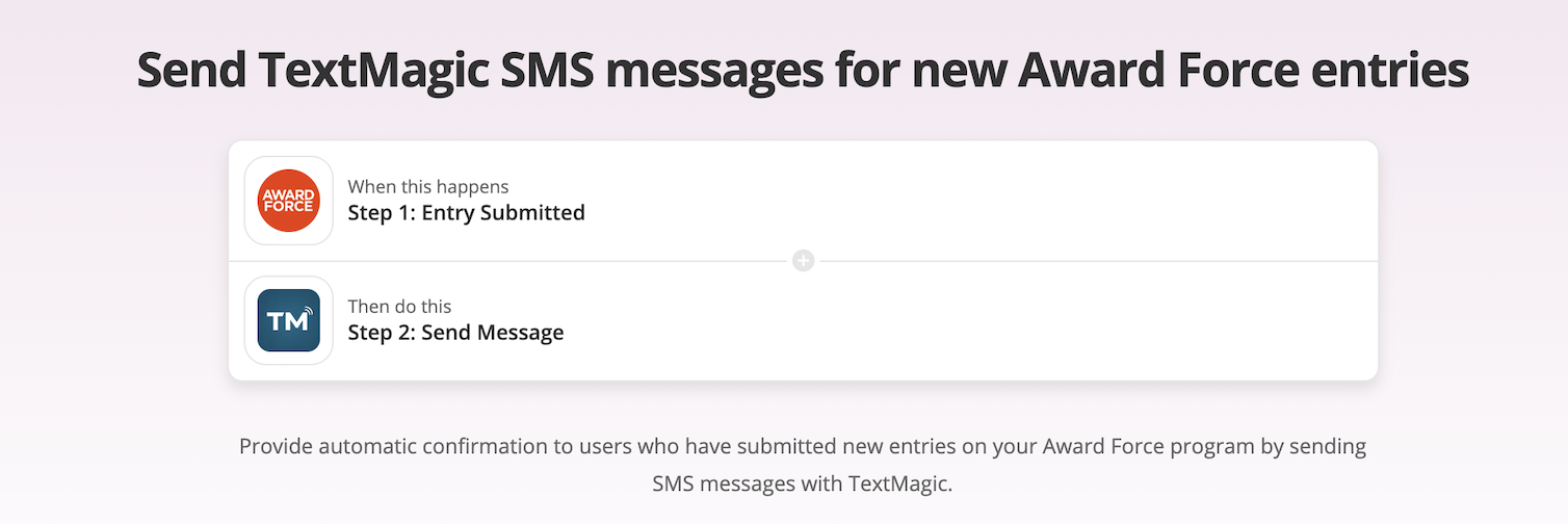 Awards program connection to SMS service